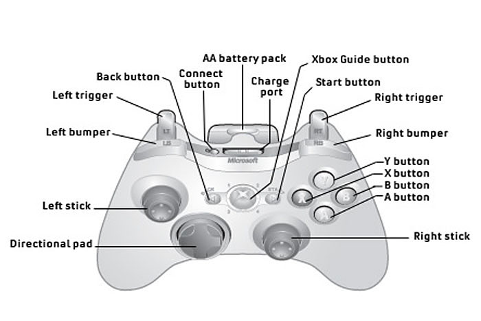 White Nice Hi-tech Designed Xbox 360 Wireless Bluetooth Controller Joypad
