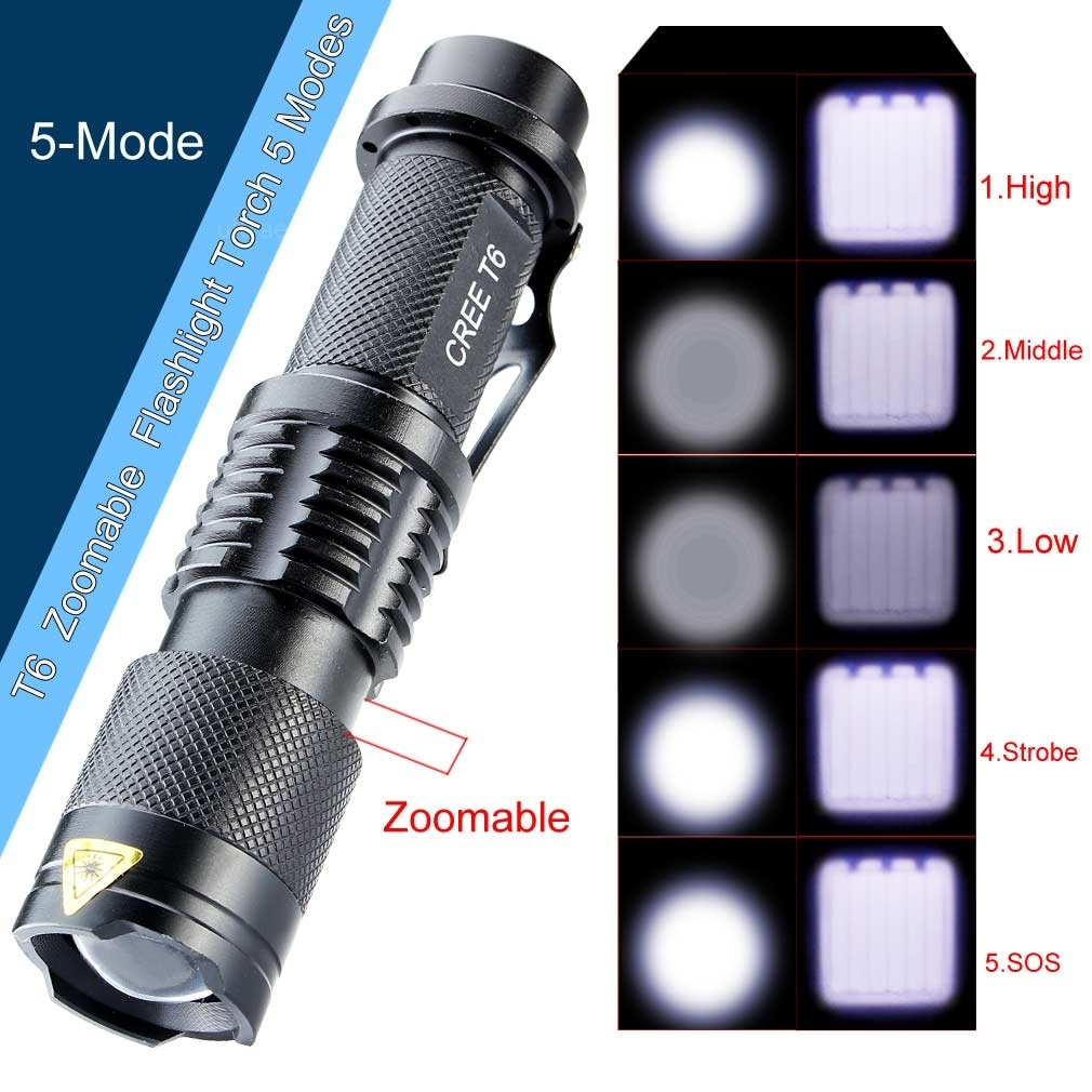 2000 Lumen Cree XM-L T6 LED Portable Zoomable Flashlight ...